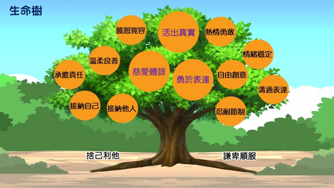以生命樹 超越疫情 生命葉子 醫治萬民